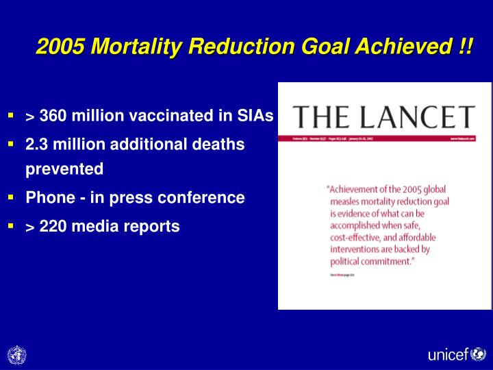 2005 Mortality Reduction Goal Achieved !!
