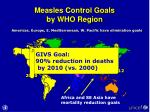 measles control goals by who region