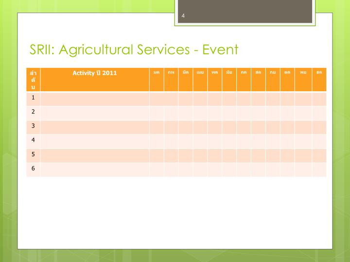 SRII: Agricultural Services - Event