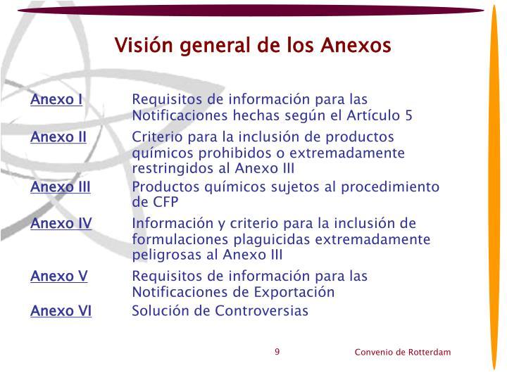 Visión general de los Anexos