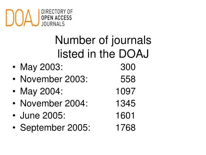 Number of journals