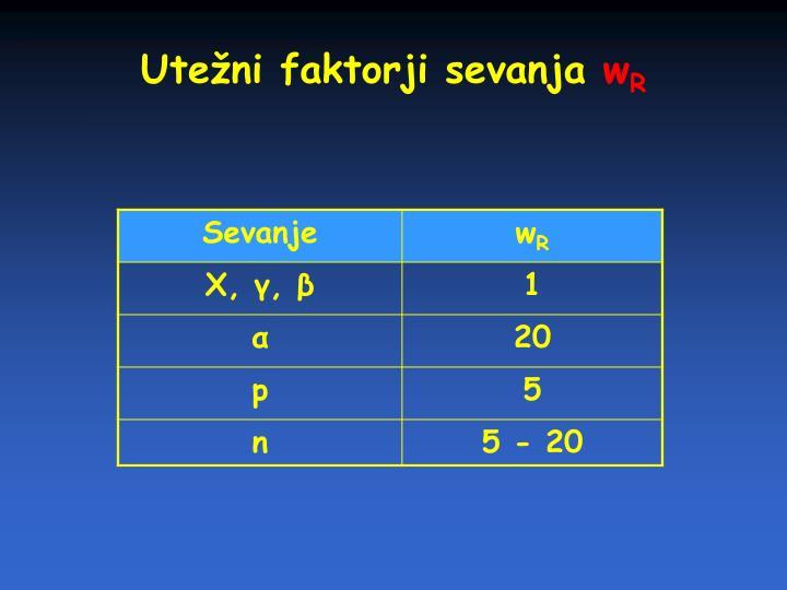 Utežni faktorji sevanja