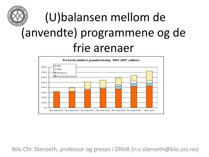 (U)balansen mellom de (anvendte) programmene og de frie arenaer