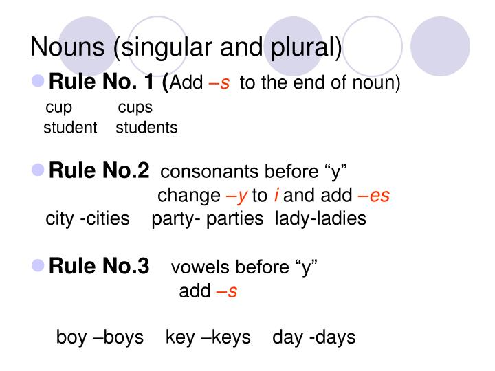 how to change the dictionary in powerpoint