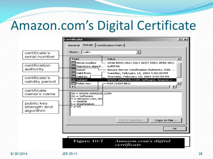 Amazon.com's Digital Certificate
