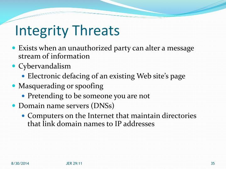 Integrity Threats