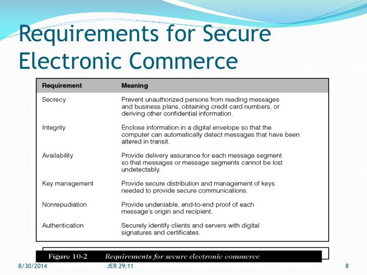 Requirements for Secure