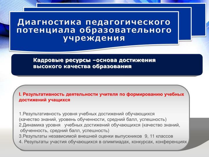 Диагностика педагогического потенциала образовательного учреждения