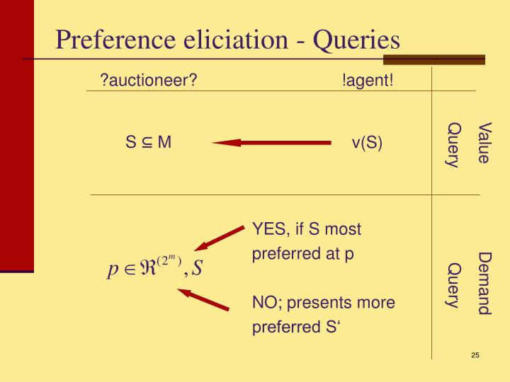 Preference eliciation - Queries
