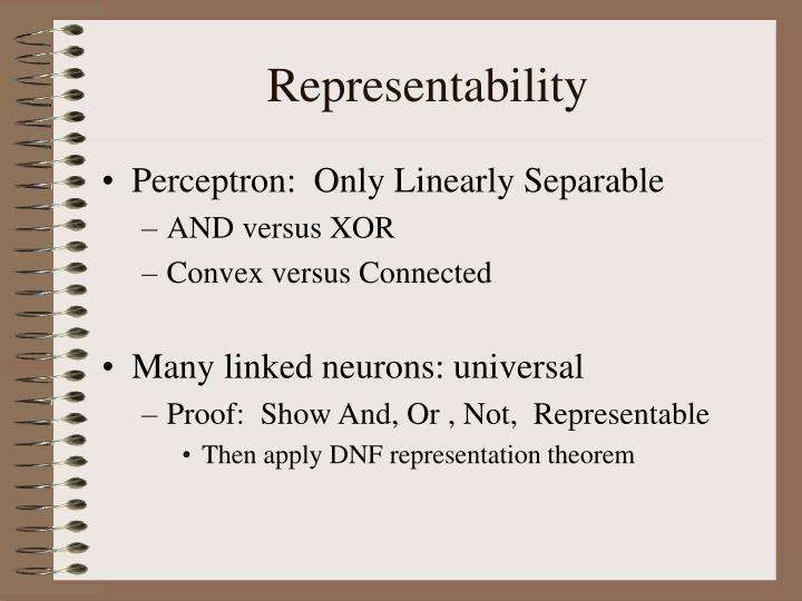 Representability