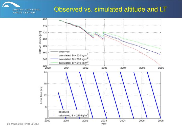Observed vs. simulated altitude and LT