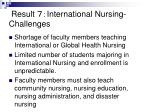 result international nursing challenges