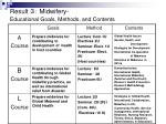 result midwifery educational goals methods and contents