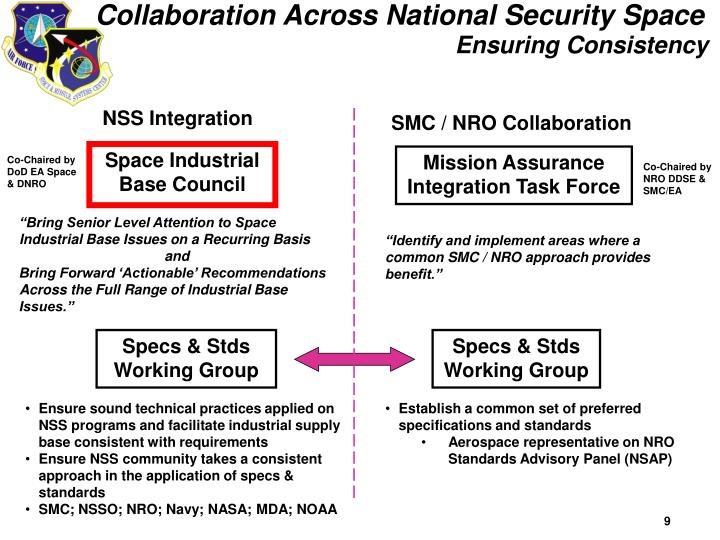 Collaboration Across National Security Space