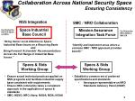 collaboration across national security space ensuring consistency