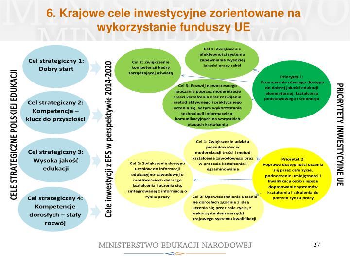 6. Krajowe cele inwestycyjne zorientowane na wykorzystanie funduszy UE