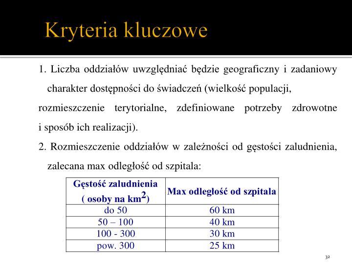 Kryteria kluczowe