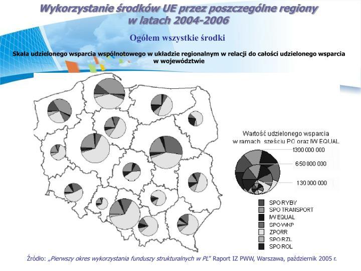 Wykorzystanie środków UE przez poszczególne regiony