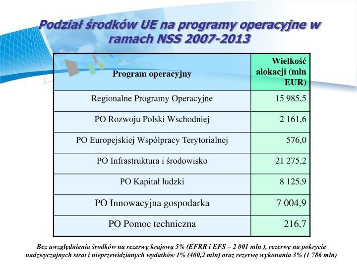 Podzia rodkw UE na programy operacyjne w ramach NSS 2007-2013