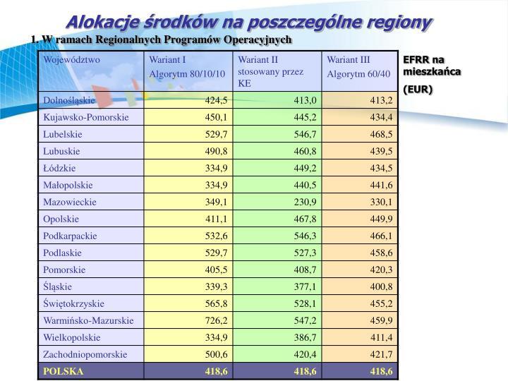 Alokacje środków na poszczególne regiony
