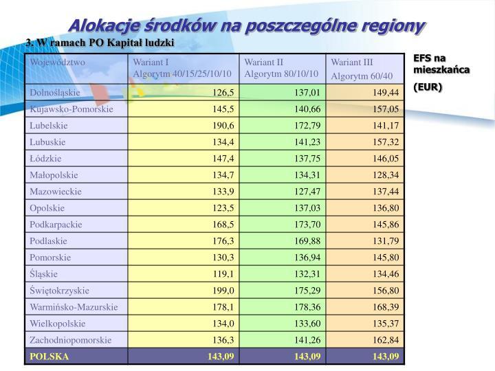 Alokacje rodkw na poszczeglne regiony