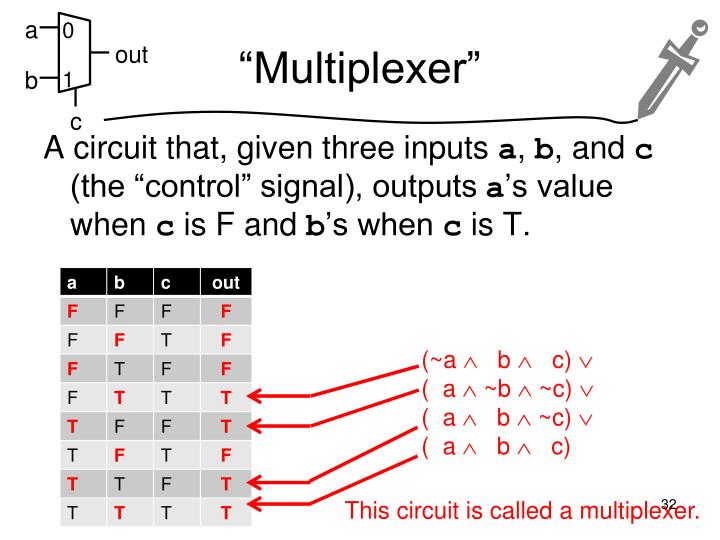 """Multiplexer"""