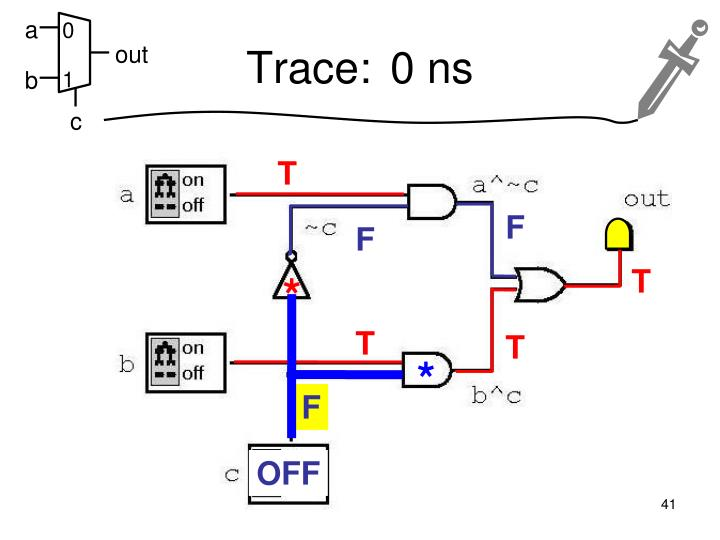 Trace:0 ns