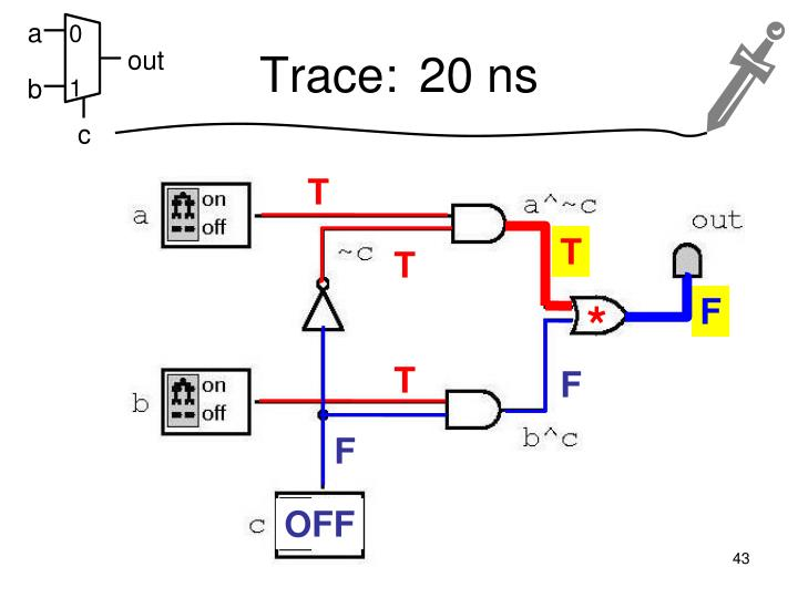 Trace:20 ns