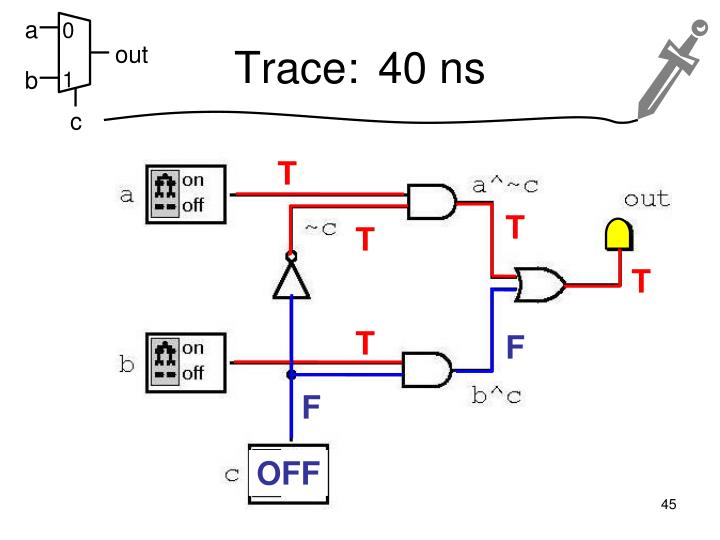Trace:40 ns