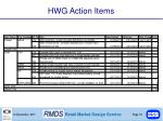 hwg action items