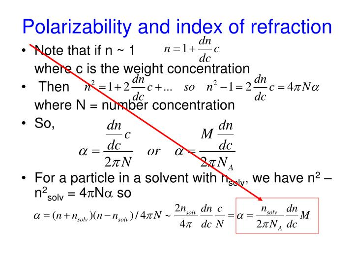 Polarizability and index of refraction