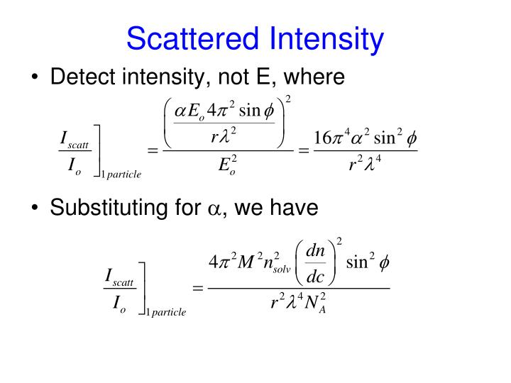 Scattered Intensity