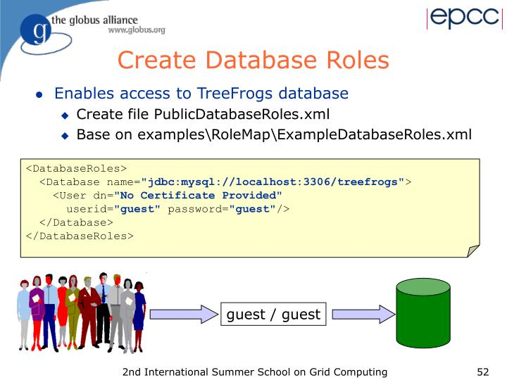 Create Database Roles