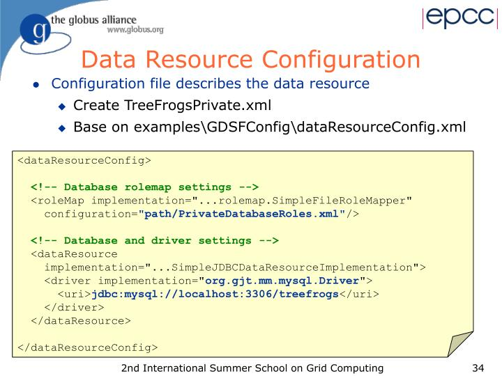 Data Resource Configuration