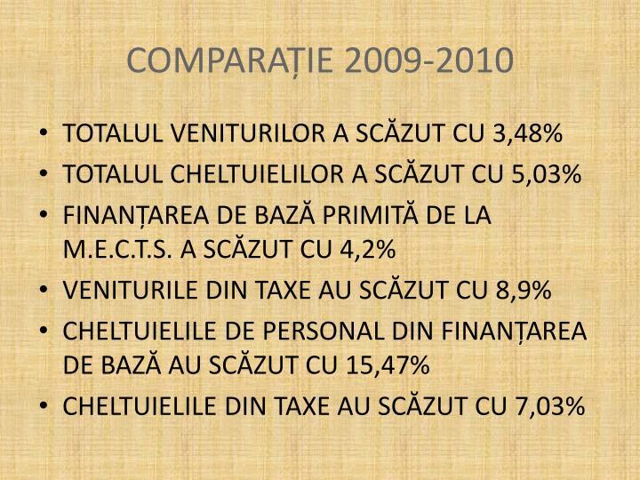 COMPARAȚIE 2009-2010
