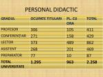 personal didactic