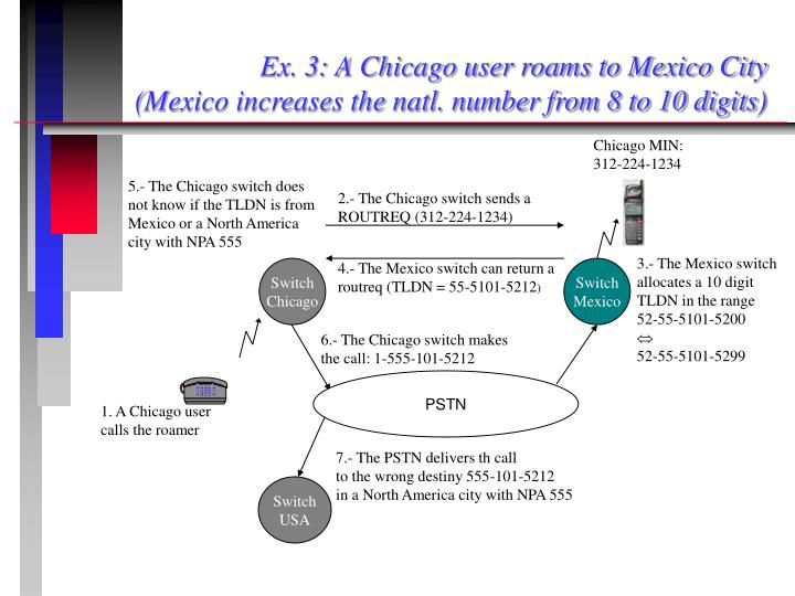 Ex. 3: A Chicago user roams to Mexico City