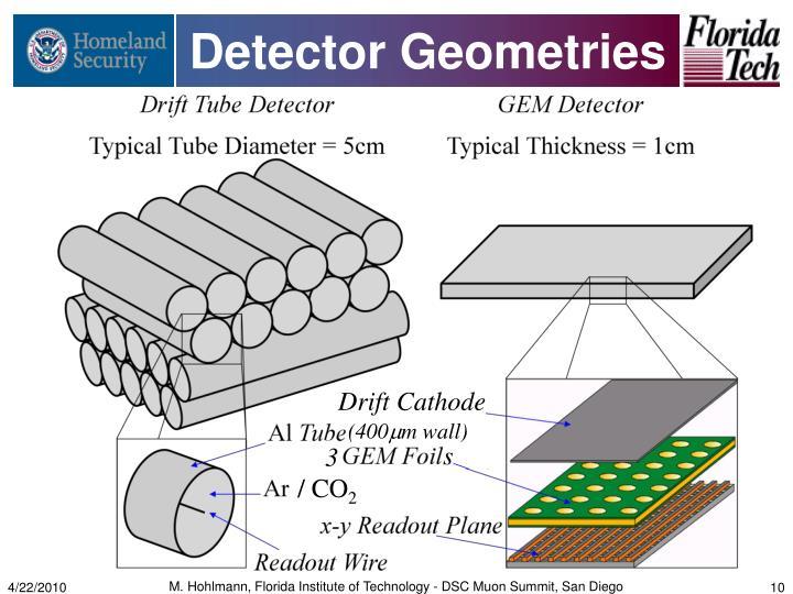 Detector Geometries