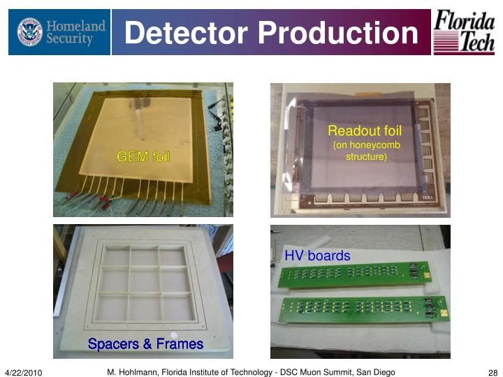 Detector Production