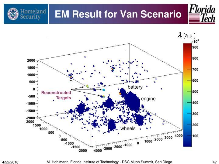EM Result for Van Scenario