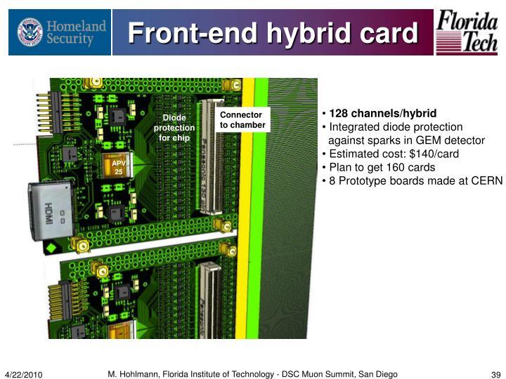 Front-end hybrid card