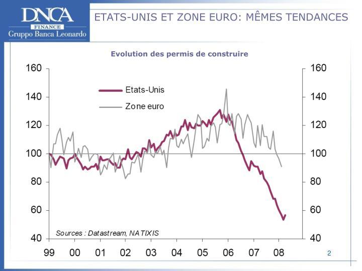 ETATS-UNIS ET ZONE EURO: MÊMES TENDANCES