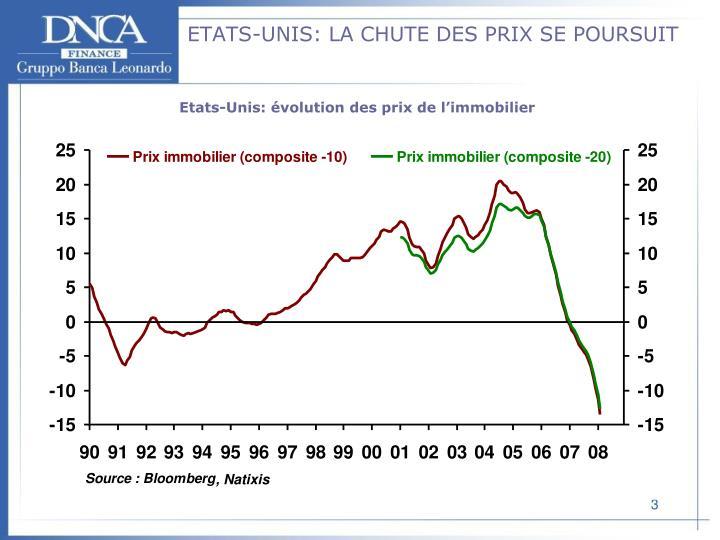 ETATS-UNIS: LA CHUTE DES PRIX SE POURSUIT