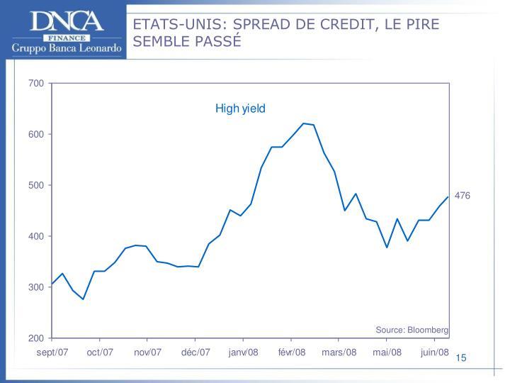 ETATS-UNIS: SPREAD DE CREDIT, LE PIRE SEMBLE PASSÉ