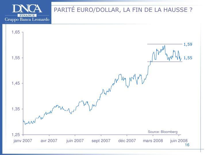 PARITÉ EURO/DOLLAR, LA FIN DE LA HAUSSE ?