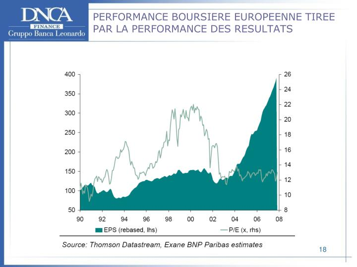 PERFORMANCE BOURSIERE EUROPEENNE TIREE PAR LA PERFORMANCE DES RESULTATS