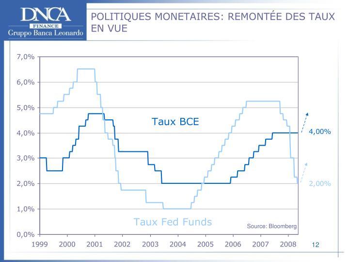 POLITIQUES MONETAIRES: REMONTÉE DES TAUX EN VUE