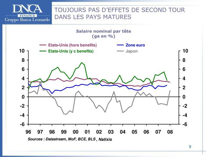 TOUJOURS PAS D'EFFETS DE SECOND TOUR DANS LES PAYS MATURES