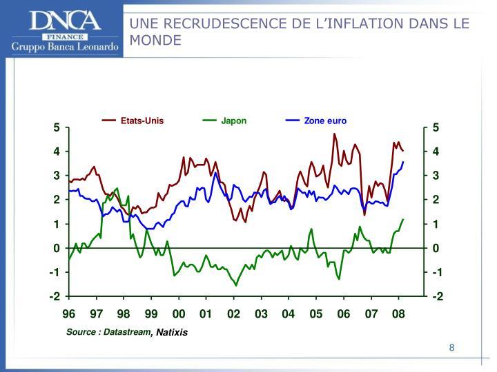 UNE RECRUDESCENCE DE L'INFLATION DANS LE MONDE