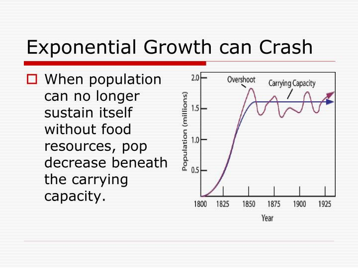 Exponential Growth can Crash